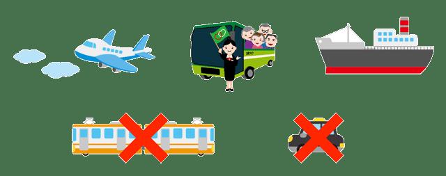 アメックスの利用付帯は、他社の海外旅行保険だと適用されるバス、電車、タクシーが対象外