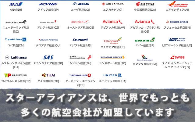 スターアライアンスは、世界でもっとも多くの航空会社が加盟しています