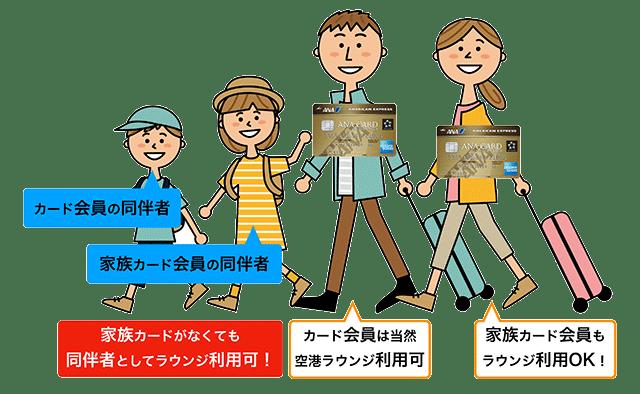 ANAアメックスゴールドは家族カードを発行すれば家族4人で利用可能