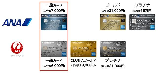 ANAアメックスとJALアメックスのカードランク比較